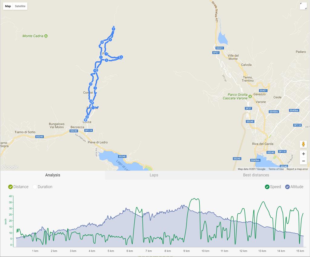 Trasa rowerowa Giro della Val Concei