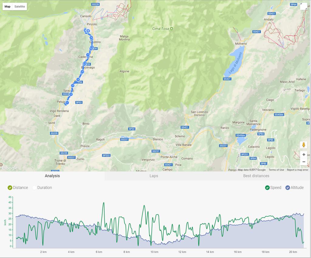 Trasa rowerowa doliną Val Rendena