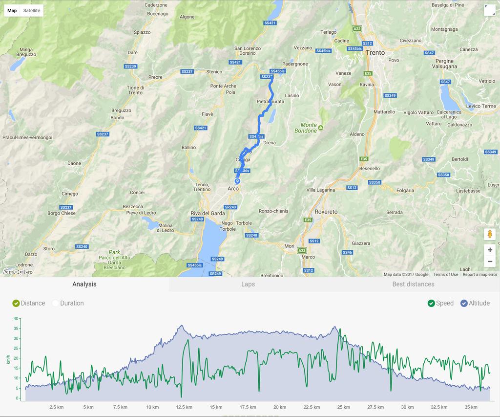 Trasa rowerowa  Arco - Sarche
