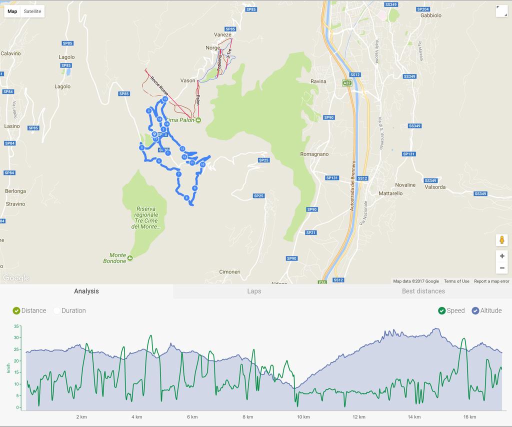 Trasa rowerowa  Giro delle Viote