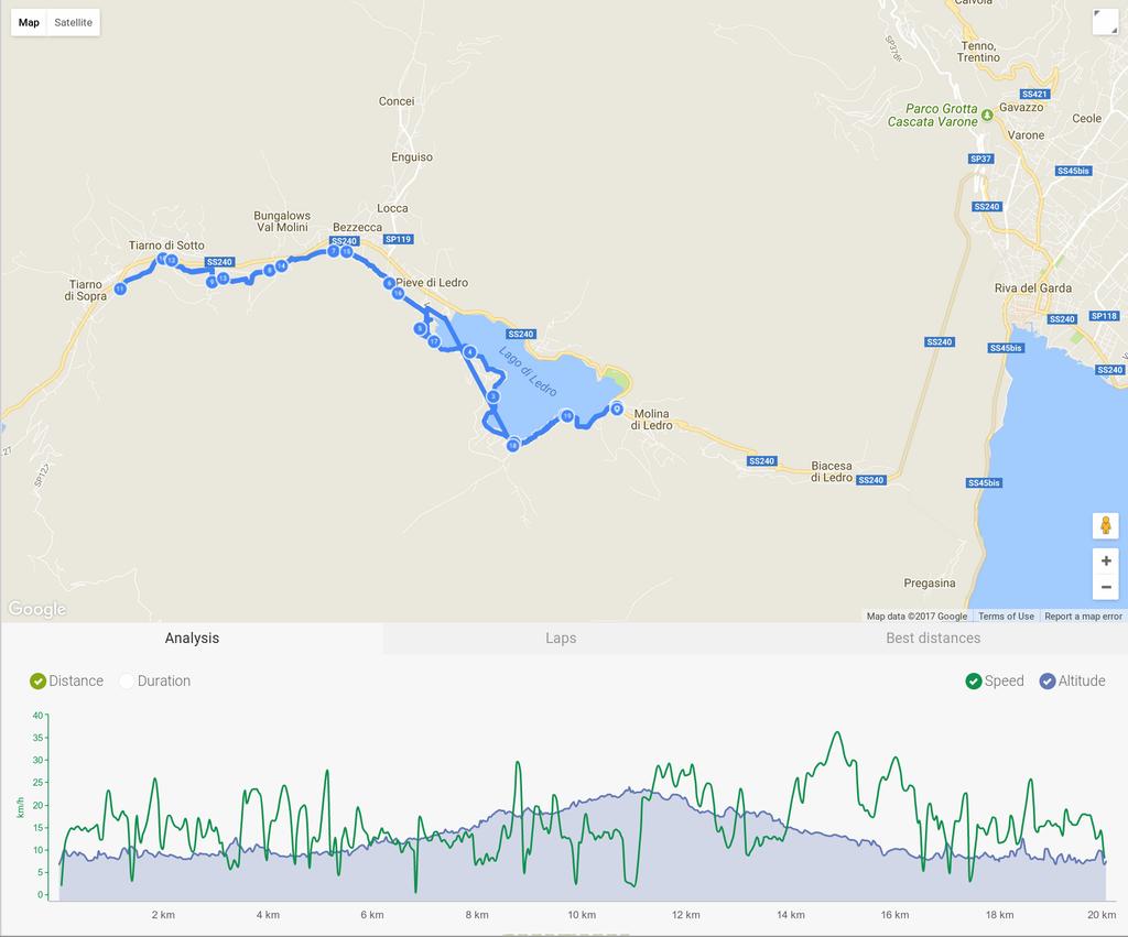 Trasa rowerowa wzdłuż jeziora Ledro