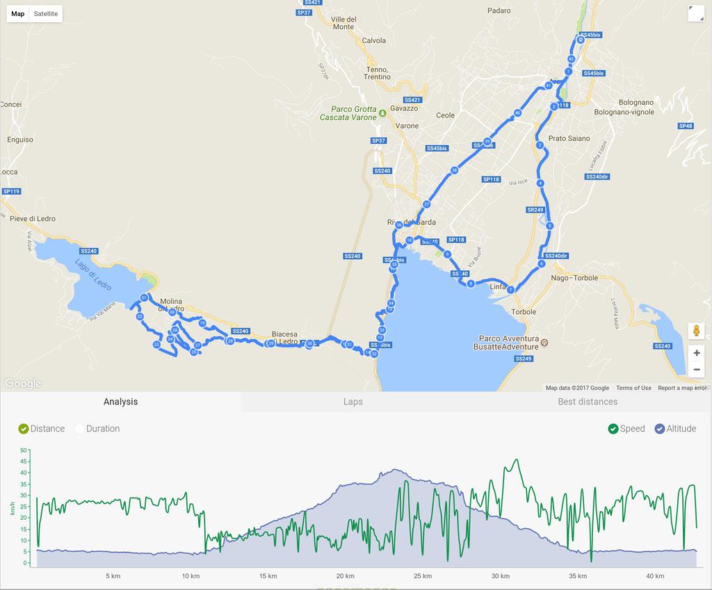 Trasa rowerowa Arco - Riva del Garda - jezioro Ledro