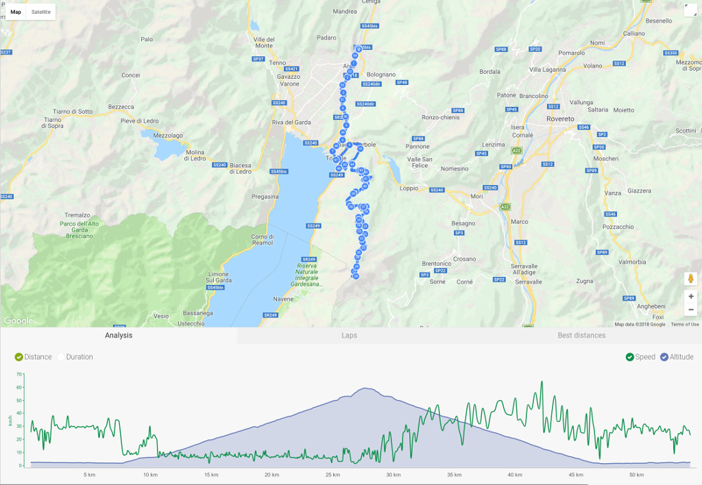 Arco - Monte Altissimi (2060 m n.p.m.) - Arco