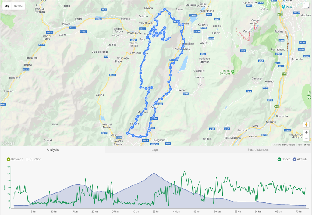 Arco - przełęcz S. Giovanni (1060 m n.p.m.) - Monte Casale (1600 m n.p.m.) - Arco