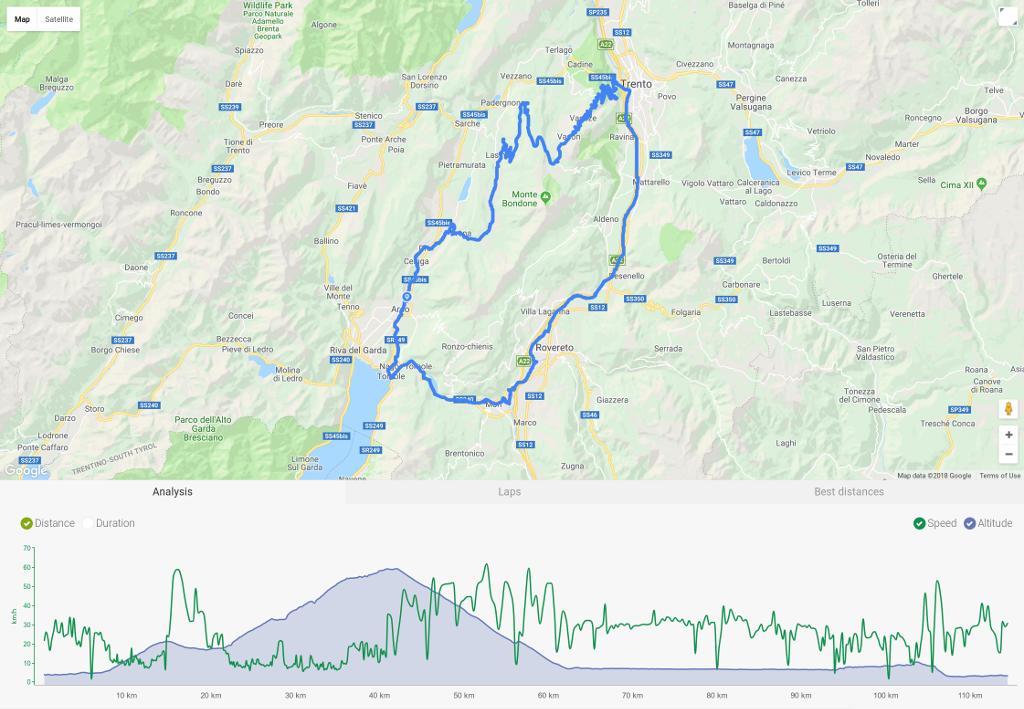 Arco - Monte Bondone - Trydent - Rovereto - Arco